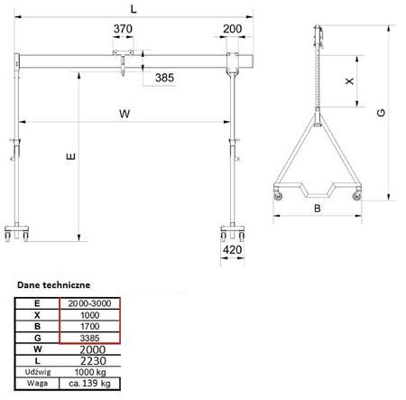 99955649 Suwnica bramowa aluminiowa z kołami - 2 sztuki + wciągnik elektryczny (udźwig: 1000 kg, szerokość belka: 2,23m, wys. dla pracy wciągarki: 2,00-3,00m, szerokość stelaży: 1,70m)