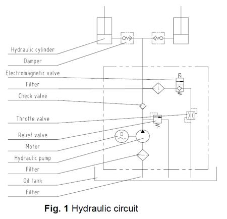 DOSTAWA GRATIS! 31026269 Stół podnośny elektryczny (udźwig: 1000 kg, wymiary platformy: 1200x800 mm, wysokość podnoszenia min/max: 200-1000 mm)