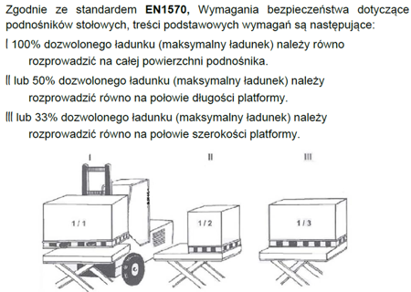 DOSTAWA GRATIS! 31046316 Stacjonarny stół podnośny  (udźwig: 800 kg, wymiary platformy: 1700x1000 mm, wysokość podnoszenia min/max: 706-4210 mm)