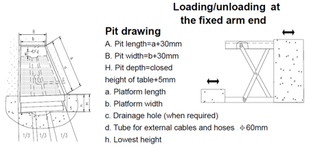 DOSTAWA GRATIS! 3109778 Stacjonarny stół podnośny (wymiary platformy: 1600x1000 mm, udźwig: 1000 kg, wysokość podnoszenia min/max: 470-3000 mm)