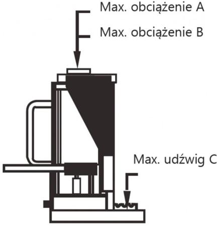 DOSTAWA GRATIS! 32240216 Podnośnik maszynowy Unicraft, przestawny pazur (udźwig: 8 t)