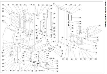 SWARK Wózek paletowy elektryczny GermanTech, koła kierownicy i wideł: Nylon i Nylon (max wysokość: 800 mm, udźwig: 1000 kg, długość wideł: 1150 mm) 99729413