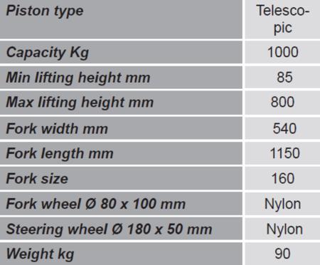 Wózek platformowy nożycowy nierdzewny GermanTech, koła kierownicy i wideł: Nylon i Nylon (udźwig: 1000 kg, długość wideł: 1150 mm) 99724800